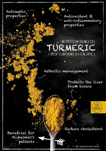 Turmeric-nutritional-benefits