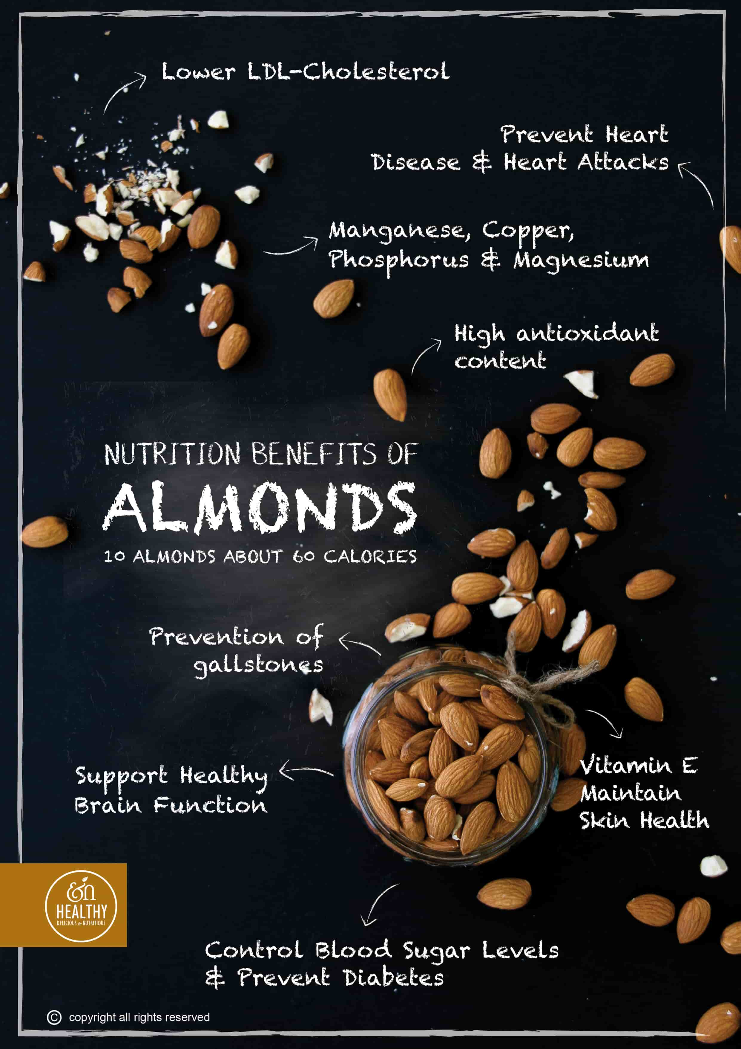 Almonds-nutritional-benefits