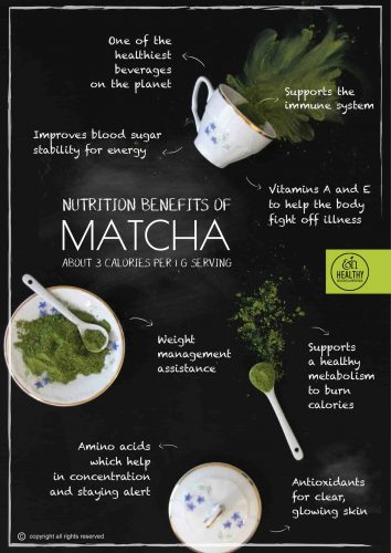 Matcha-nutritional-benefits